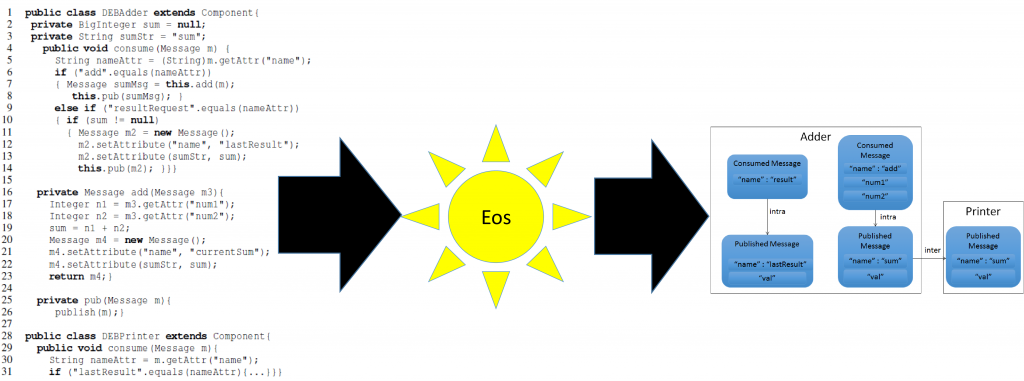 eos_diagrams_web_crop